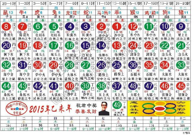 香港马会2017全年开奖历史记录, 3d两胆必下一毒胆